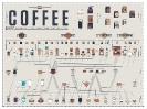 Nagy kávés poszter